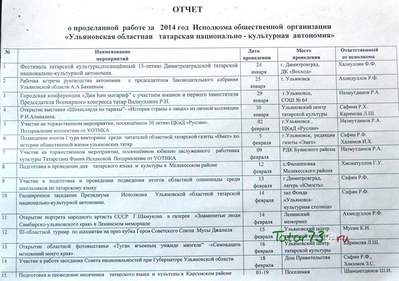 Отчет Ульяновской татарской автономии
